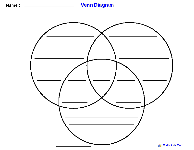 "math 156 venn diagram paper Eca spring math - content test #2 (100 pts) – fri may 29th  paper to print brochures like the new eca-designed ""note-taking"" brochures  find the lcm of ."