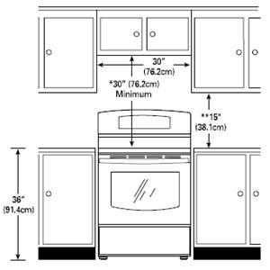 Distance Between Countertop And Stove : ... Trailers ? View topic - CAMP CHEF STOVE/OVEN ON SALE AT COSTCO