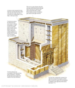 Herod's Temple
