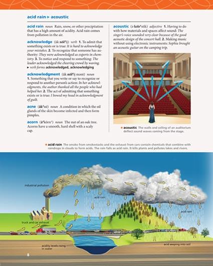 Acid Rain Diagram For Kids