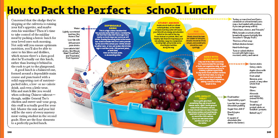 Book Cover School Lunches : School lunch what do the kids eat treehugger