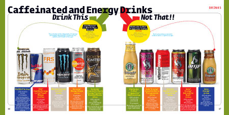 related literature about energy drinks Energy drinks, for those who would guess that a red bull is related to paul bunyan's animal sidekick, are beverages that contain whopping doses of sugar (up to a quarter cup per can).