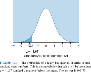 Sample chapter from iPractical Business Statistics/i