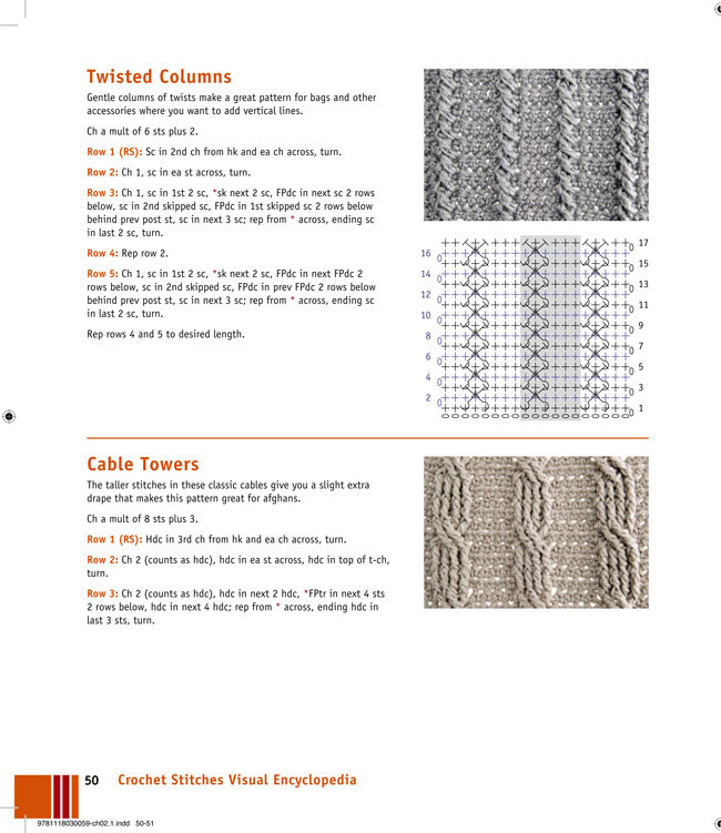 Crochet Stitches Amazon : Crochet Sample Pattern: Petal Link Stitch and Cable Towers (Rows 4 - 7 ...
