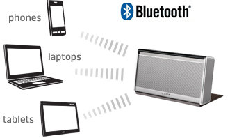 Pairing the speaker with your Bluetooth device is simple and the speaker has a 30-foot wireless range