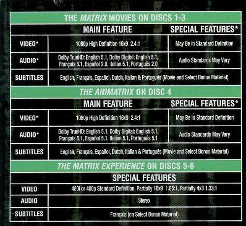 The Ultimate Matrix Collection Bluray The Matrix The
