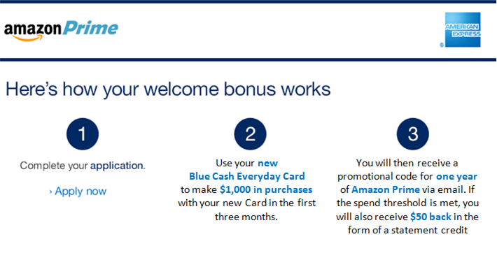 check my gift card balance american express dominos kerrville tx. Black Bedroom Furniture Sets. Home Design Ideas