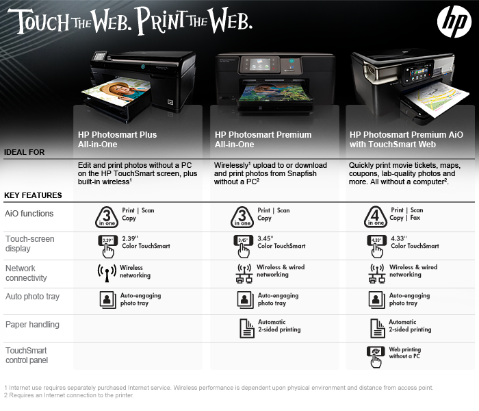 HP Photosmart TouchSmart Printers Up to 40% Off