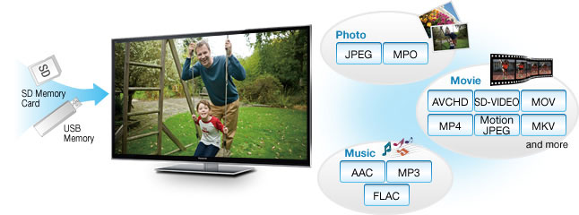 mediaplayer. V137686494  Discounts 50inch Panasonic VIERA TC P50U50 ; TCP50U50 50 Inch 1080p Full HD Plasma TV On Sale
