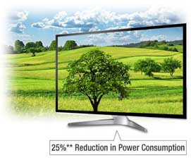 power consumptioncopy. V139249135  Panasonic VIERA TC L32X5 32 Inch 720p IPS LED LCD TV On Sale