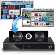 Blu-Ray Home Theater