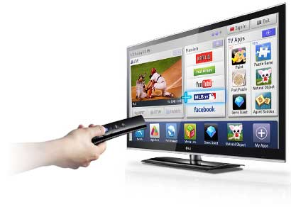 TV PZ750 LG 3D 1080P Plasma