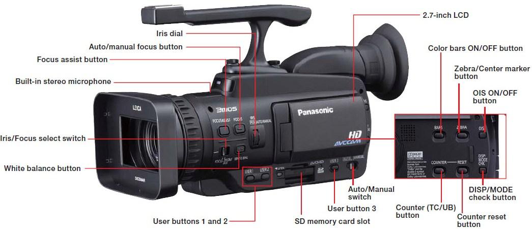 by Manufacturer) : Panasonic Video Cameras : Camera & Photo