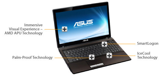 ASUS A53Z-AS61