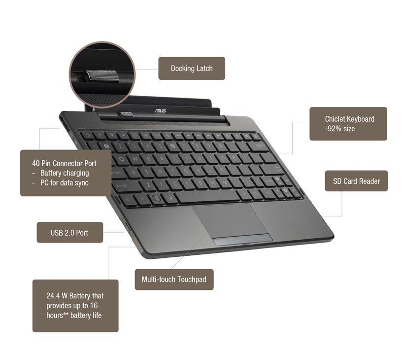 http://g-ecx.images-amazon.com/images/G/01/electronics/asus/TF101-Docking_001_L.jpg
