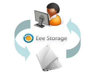 Large Data Capacity with Hybrid Eee Storage