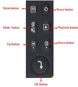 http://g-ecx.images-amazon.com/images/G/01/electronics/camcorder/coleman/B004SB1X08/Buttons._.jpg