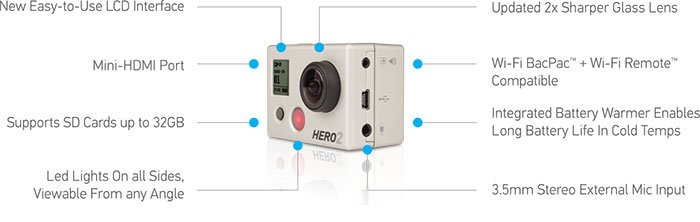 http://g-ecx.images-amazon.com/images/G/01/electronics/camcorder/gopro/GoProHD2._.jpg