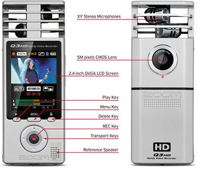 http://g-ecx.images-amazon.com/images/G/01/electronics/camcorder/samson/B0046KOL14/Q3HD-front-back-web._.jpg
