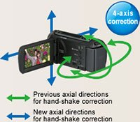http://g-ecx.images-amazon.com/images/G/01/electronics/camcorders/panasonic/CES2011/01_hd_80._.jpg