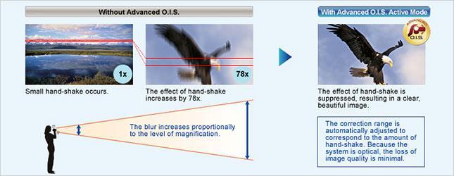 http://g-ecx.images-amazon.com/images/G/01/electronics/camcorders/panasonic/CES2011/02_std._.jpg