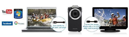 http://g-ecx.images-amazon.com/images/G/01/electronics/camcorders/sanyo/PD2/WindowsCompatible_PD2B._.jpg