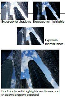 http://g-ecx.images-amazon.com/images/G/01/electronics/cameras/dslr/sony/2011/nex5n/AutoHDR._.jpg