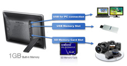 1 GB Built-in Memory & Memory Slot