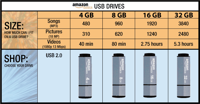 AmazonBasics removable storage options