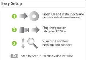 ACA1 High Power AC Wi-Fi Adapter Setup wizard installs the adapter in minutes