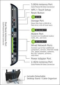 How the ACA1 High Power AC Wi-Fi Adapter Works