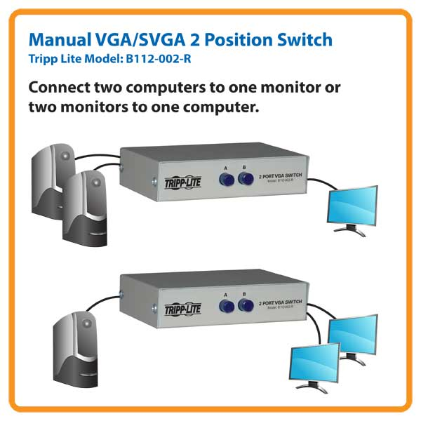 Connect Two Computers To One Monitor Or Two Monitors To