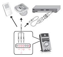 B0002WPSBC_feature7 logitech z 5500 digital surround sound speaker system amazon ca z 5500 wiring diagram at mr168.co