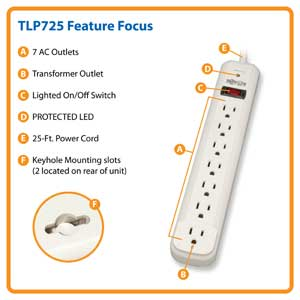 TLP725 Feature Focus