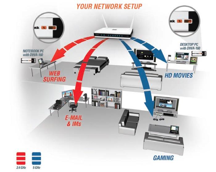Wifi Драйвер 802.11