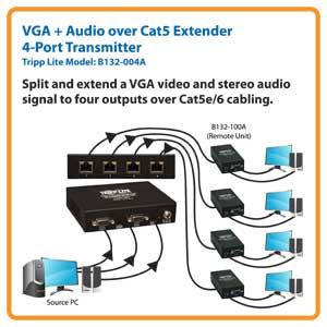 Split and Extend a VGA Video and Stereo Audio Signal to Four Outputs Over Cat5e/6 Cabling
