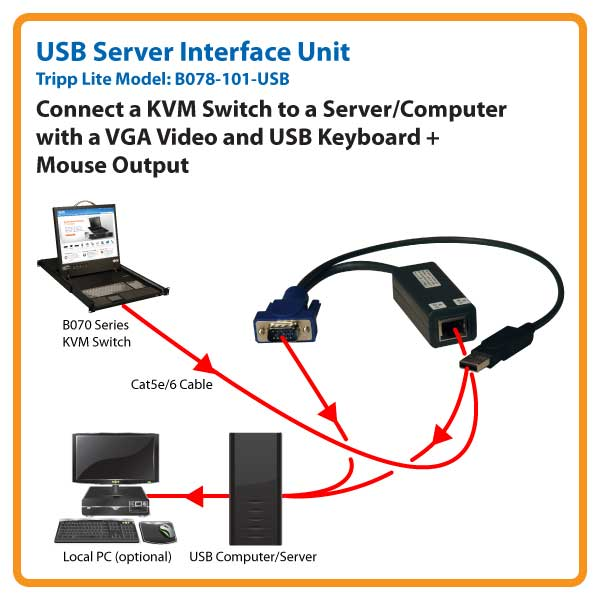 62614241con together with Hacking Gpu Pcie Power Connections also CumminsWithoutWiring likewise Troubleshooting Laptop Motherboard Cpu Problems further 11148 Silly Q But Need Help With New Case. on computer power supply connections diagram