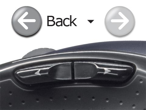 Forward Button Android Back/forward Buttons And