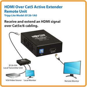Receive and Extend an HDMI Signal over Cat5e Cabling