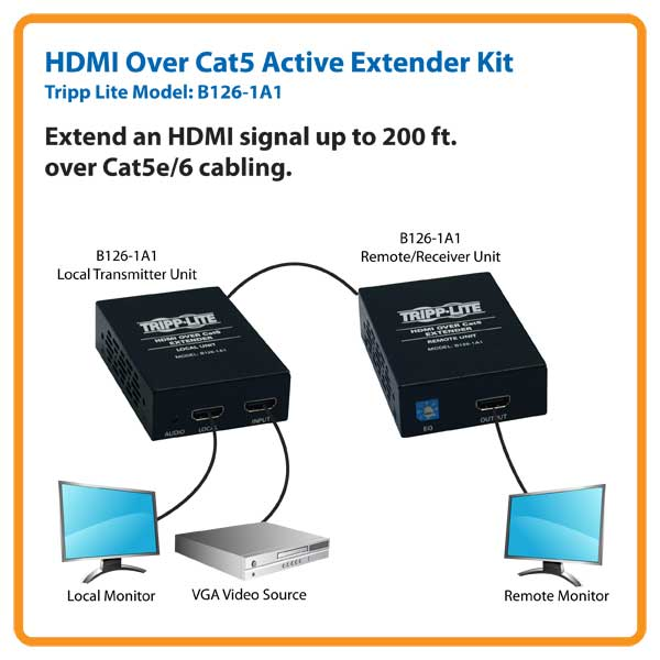 Amazon Com  Tripp Lite Hdmi Over Cat5    Cat6 Extender
