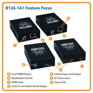 B126-1A1 Feature Focus