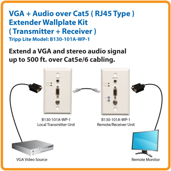 extend a vga and stereo audio signal up to 500 ft  over