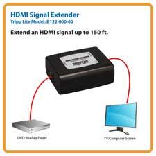 Extend an HDMI Signal Up to 150 ft.