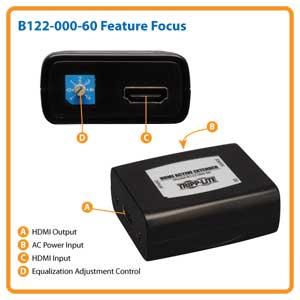B122-000-60 Feature Focus