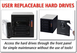 User Replaceable Hard Drives