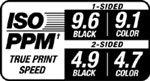 ISO Speeds