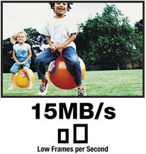 15MB/s Low Frames per Second
