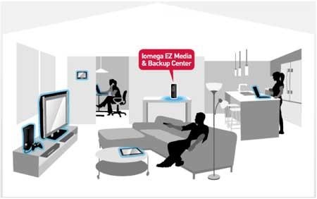 EZ media usage illustration