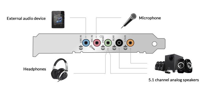 soundcard for 5 1   headphones  - audio