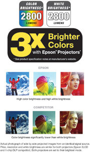 Color Brightness and White Brightness